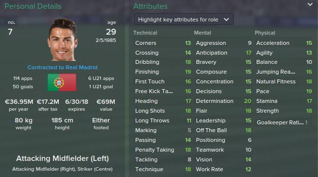Football Manager Cristiano-ronaldo-fm15
