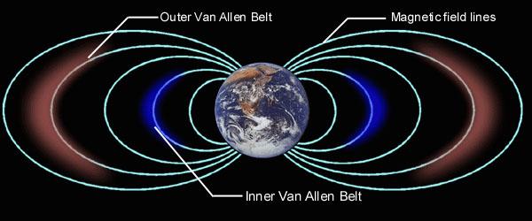 A THIRD TOROIDAL RING AROUND THE EARTH DISCOVERED! 4_58d180de6d0f28286cf3bc85a49cb91c2