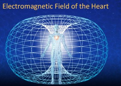 A THIRD TOROIDAL RING AROUND THE EARTH DISCOVERED! Heart-energy-toroidal-field