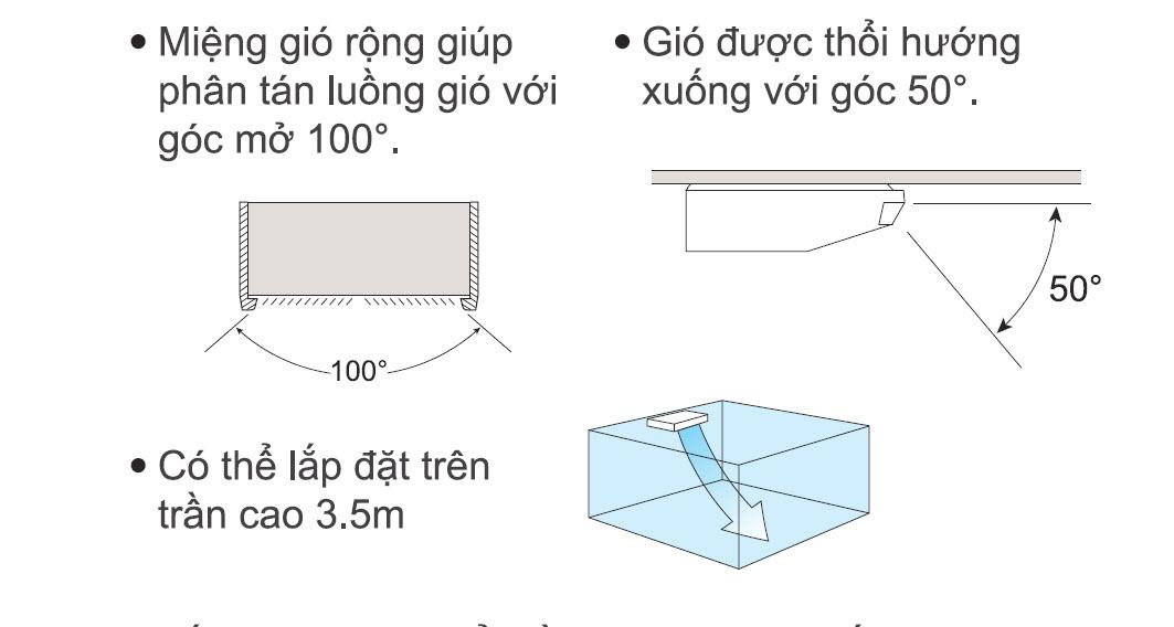 Chuyên thi công máy lạnh áp trần Daikin dòng thương mại SkyAir cho phòng GYM 2604_iuhamultismtdnnngcthktnivi3dnlnh(7)