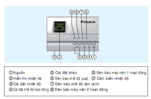 Thiết kế & tư vấn hệ thống điều hòa không khí làm mát không gian nhà xưởng,xí nghiệp  312312adas(7)