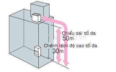 Thiết kế & tư vấn hệ thống điều hòa không khí làm mát không gian nhà xưởng,xí nghiệp  3213123(2)