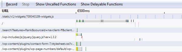 Tool kiểm tra tốc độ load website 2k6cce192060