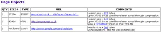 Tool kiểm tra tốc độ load website 2ke98670c6b7