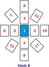 Nghệ thuật bói bài Tarot  A-hinh-6