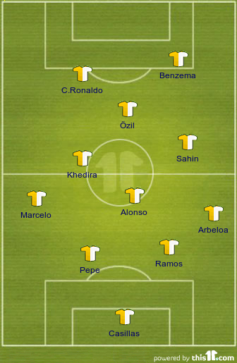 Real Madrid Ideal Formation and Starting XI  - Page 6 1304511001924224