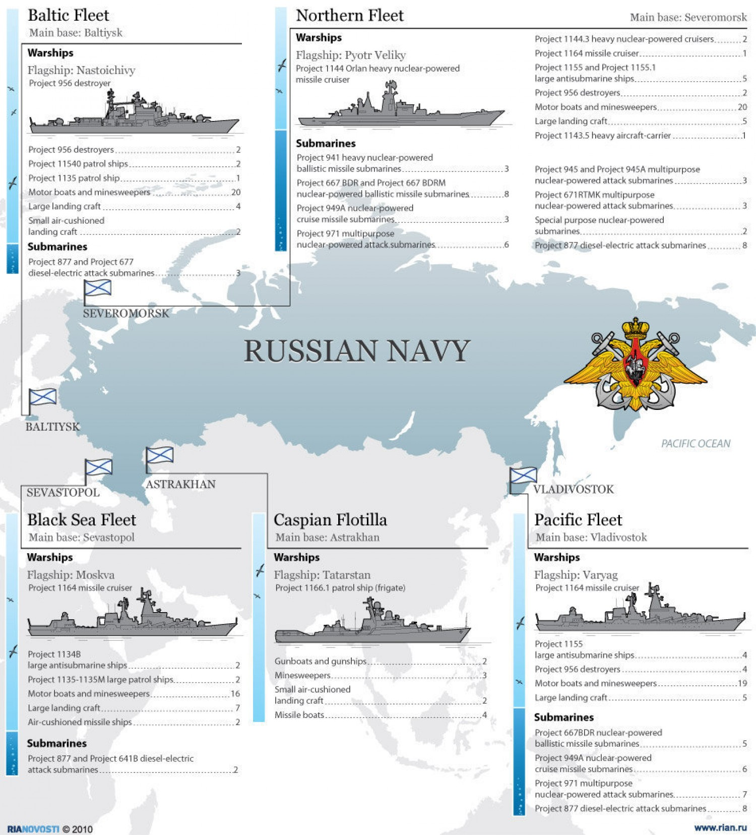 القوة البحرية الروسية تحديث الأسلحة والقواعد وتعزيز الانتشار Russian-navy_502913ef5a2d4_w1500
