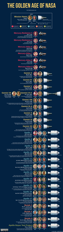 L'âge d'or de la NASA The-golden-age-of-nasa_5480ae10d1e57