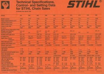 Motorne pile Stihl - Page 5 A383bd462707463