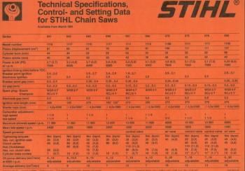 Motorne pile Stihl - Page 5 B40c7b462707469