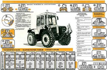 Traktori  LTZ opća tema B08587522302996