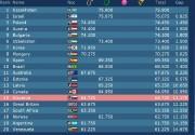 Championnats du Monde 2010 - Moscou - Page 4 Ca9c6d98503351