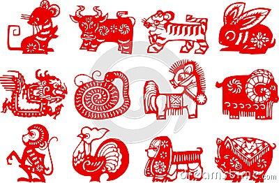 Calendario - Pagina 14 Zodiaco-cinese-12310807