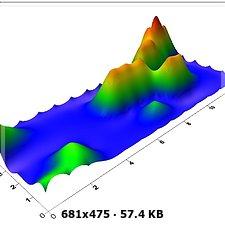 Primeros resultados graficos de pruebas Arc Geo Logger Y TM 808 3e19c142a35b8d7b3e13321cd3a1aa36o