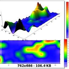 Primeros resultados graficos de pruebas Arc Geo Logger Y TM 808 698db1b2d218e9e4e493f012d651b3b6o