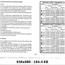 Puch MC 125 - Códigos De Taller Para Conjunto Termodinámico D49202ab995435e8a606cce6be3c82e0o