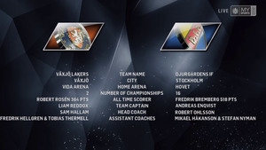 SHL 2018-11-22 Växjö vs. Djurgården - French Bc282a1042276544