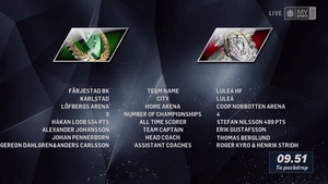 SHL 2018-12-06 Färjestad vs. Luleå - French 94a2f31055748174