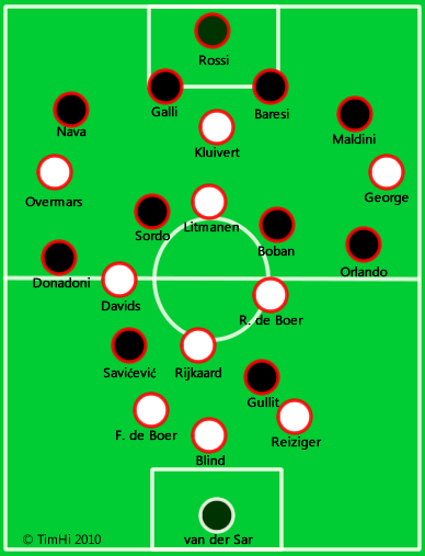 World Cup: Group B discussion - Page 2 Line-ups
