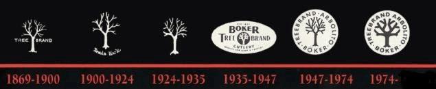 Aide à la datation des CC Boker  Boker12