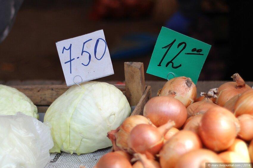 Сколько стоят продукты в Европе 3_15