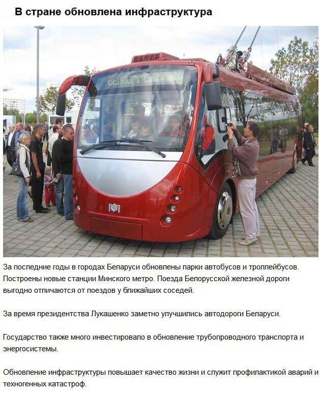 Как изменилась Беларусь за 20 лет правления Лукашенко Lukashenko_06
