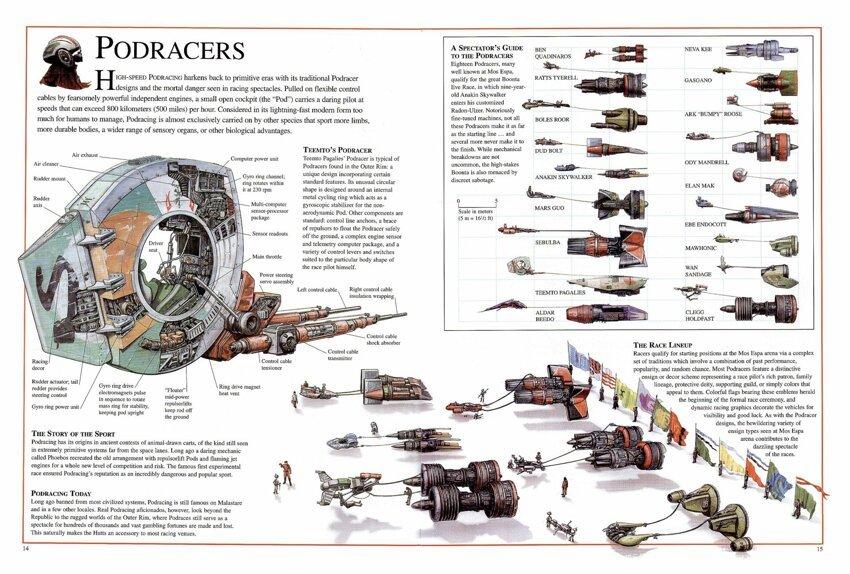 «Звездные войны» в разрезе 0f6a17823cd01b9dd6e1f3f9e968d15b