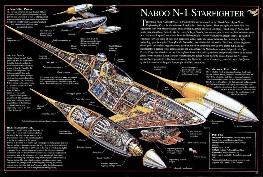 «Звездные войны» в разрезе 14886757cdb477f2f7f50cab7172a214