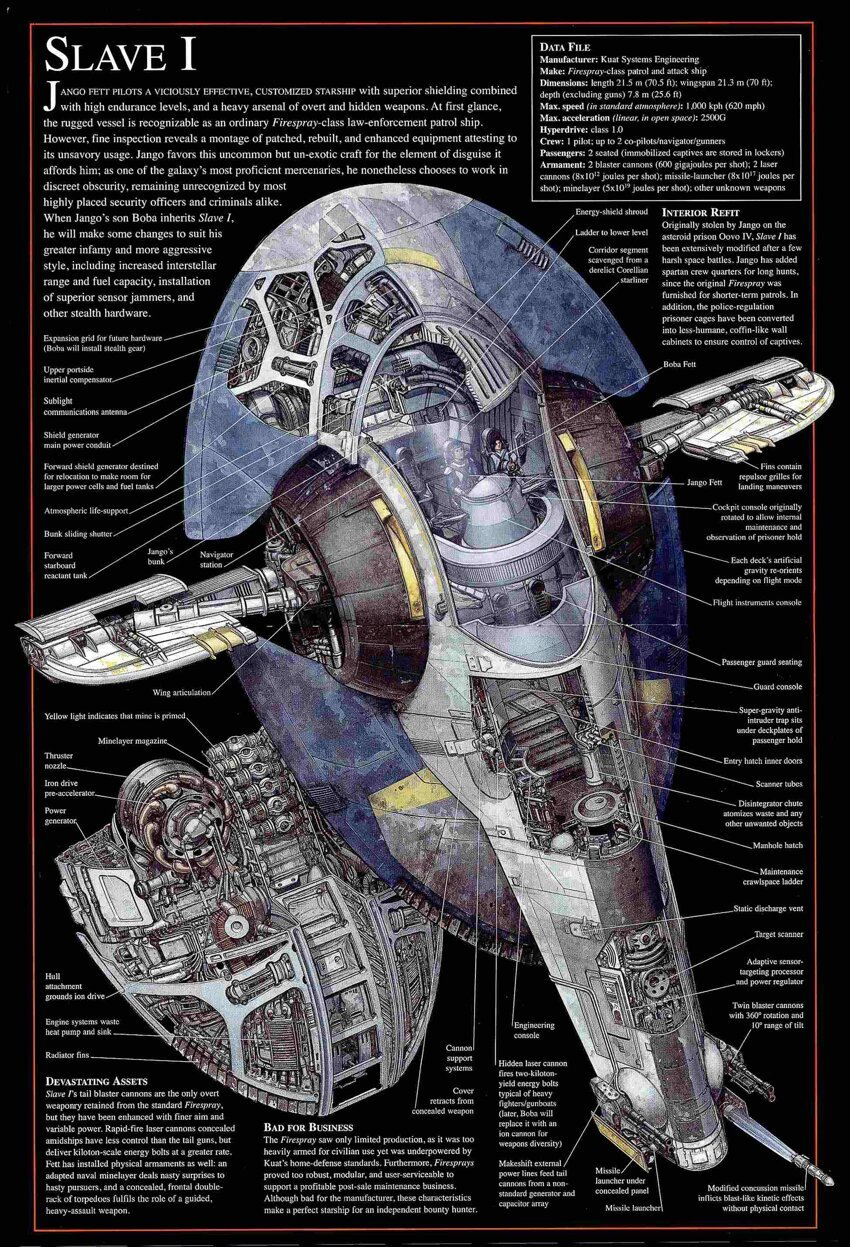 «Звездные войны» в разрезе 24513f1366a187780c9cb0895ddb750c