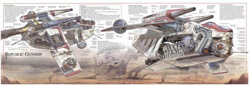 «Звездные войны» в разрезе 2b079ee7c0dde8f68f778076a05666c9
