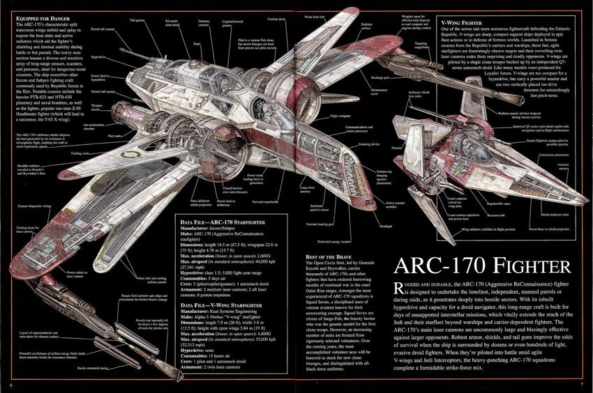 «Звездные войны» в разрезе 2e848a7f5444a1fa56662b7ba627020f