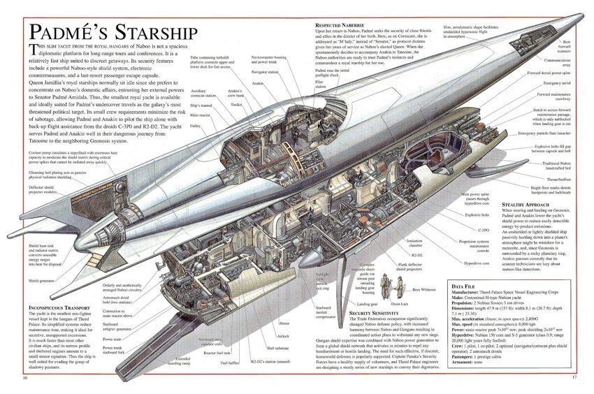 «Звездные войны» в разрезе 5c9a9caefc19210b1eb83713b620a8a3