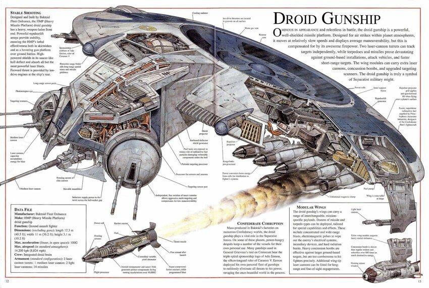 «Звездные войны» в разрезе A30f5998c811f60bfddd1342dfc03124