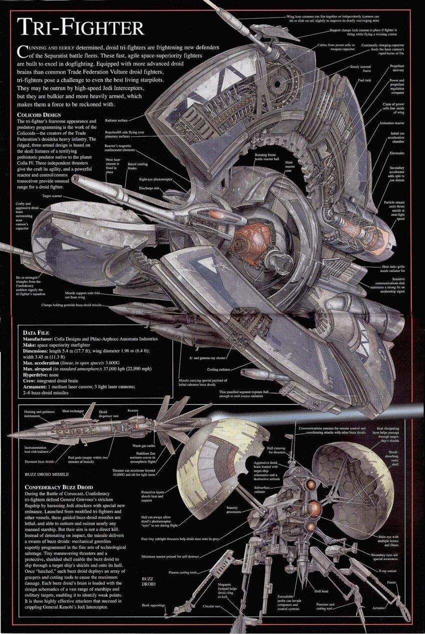 «Звездные войны» в разрезе Cccfe0d29d1a65353a11e014cff15a46