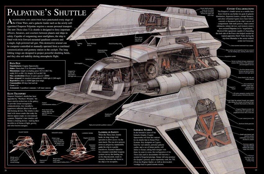 «Звездные войны» в разрезе Cf888c6f98a1d959ec54cf1ec8852a70