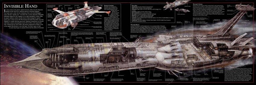 «Звездные войны» в разрезе D20c6f7cdbf58fb6826ba3c48bb9364b