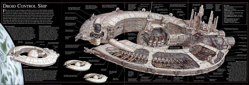 «Звездные войны» в разрезе D344a6b6a15eef5bd58b88c30d4d772a
