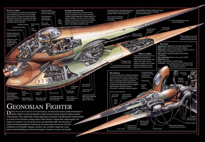 «Звездные войны» в разрезе D36d3ce6048bb34735759ae2cdb331cb