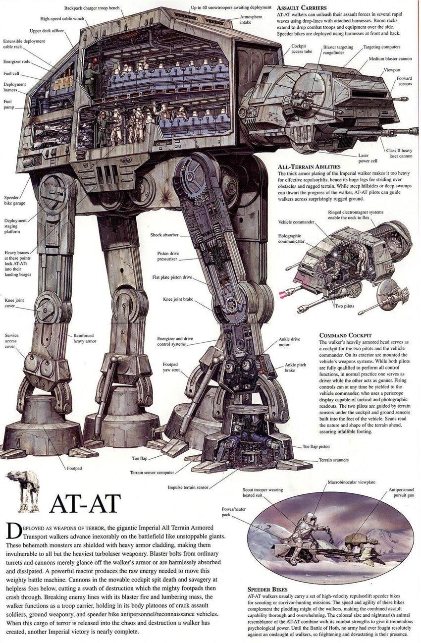 «Звездные войны» в разрезе E52cfb5876d81c43247016950d843cc0