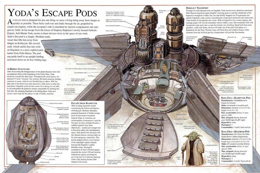 «Звездные войны» в разрезе Eb8bec51060de58489fa0b38ab4b5c4c