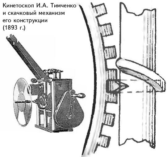 Российские изобретения в истории человечества  76e796b5288906f2fb830f457dad642c