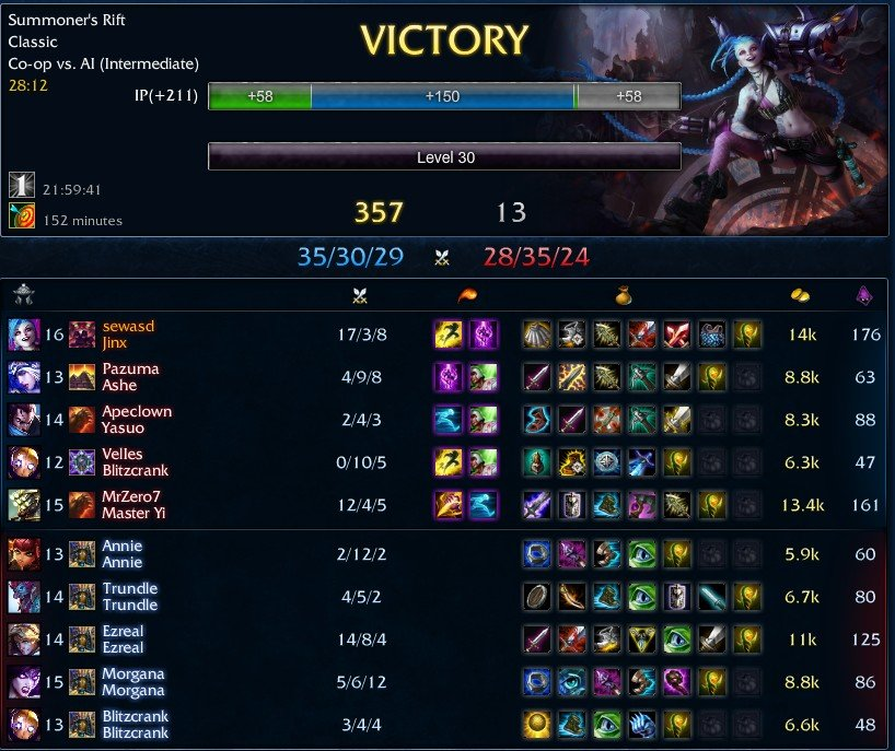 league of legends - Page 19 05f6cade-3cce-4988-9586-d76ab24bbf86