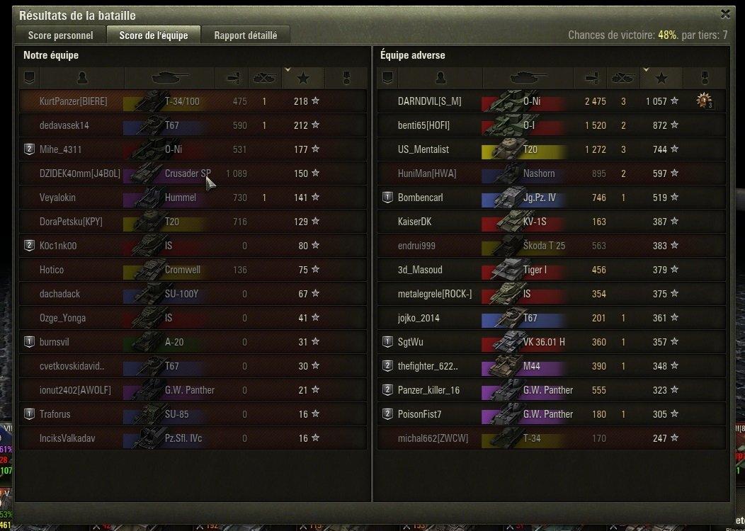 Screenshots et rapports de batailles - Page 40 E7330817-11af-4404-81d5-e7dfd38afa57