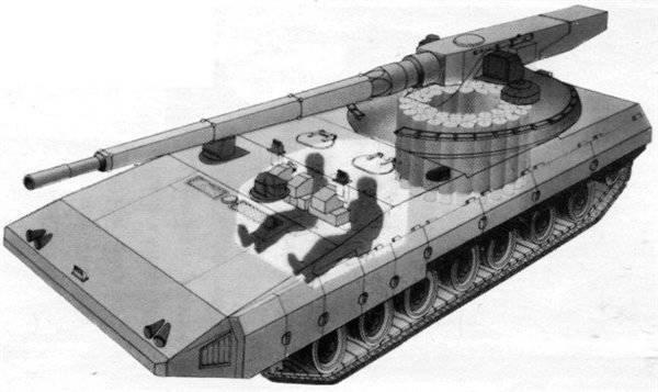 Armata: ¿el robotanque ruso? 1372436304_3-avtomat-zaryazhaniya-obekta-292