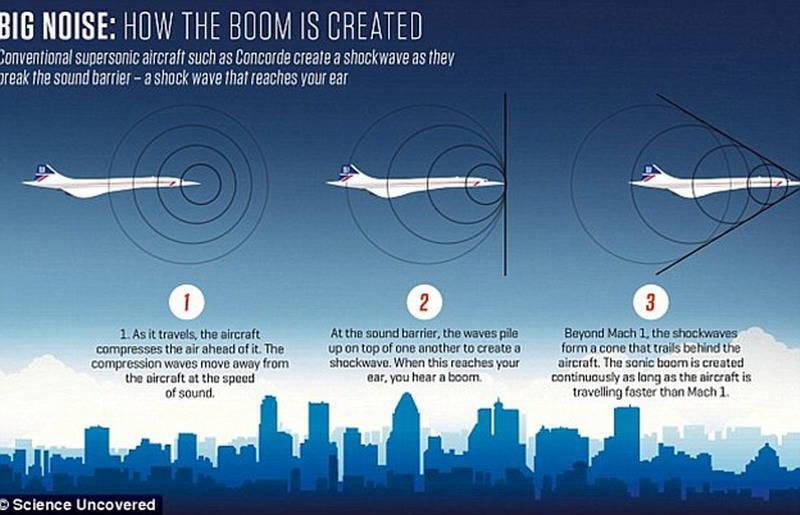Проект Aurora: сверхсекретный самолет и странные звуки 1418353769_23a1ed5b00000578-2855795-image-9_1417436082950