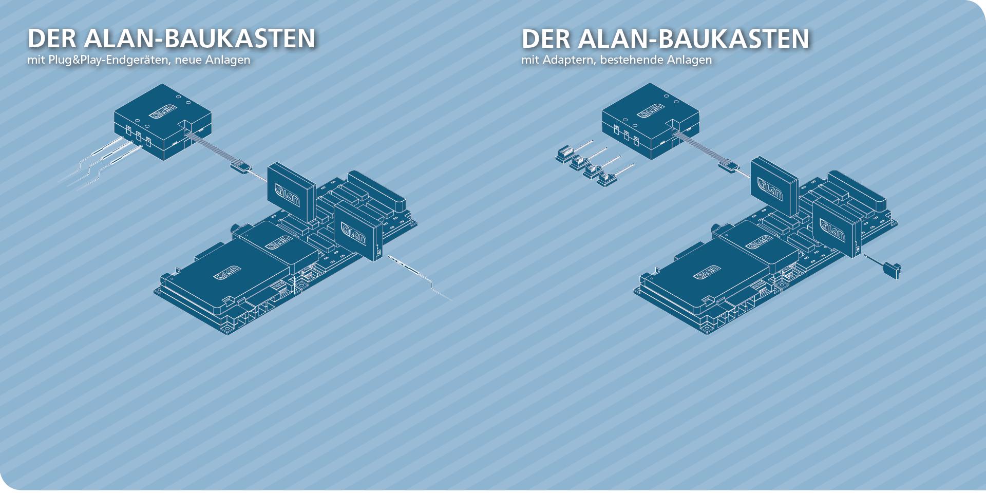 TOY-TEC ALAN Der-ALAN-Baukasten_mitStreifen_PnP-und-BRIDGE_HD