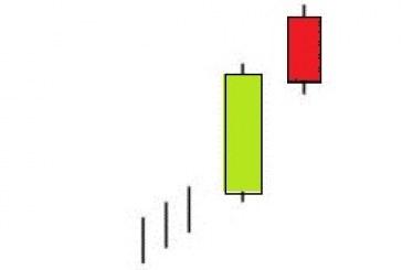 Ayrex Broker,  figuras chartista, patrones de velas estrategias y mucho mas - Página 4 L%C3%ADneas-Encontradas-Bajista-Tradin-Financiero-300x165-1-364x245