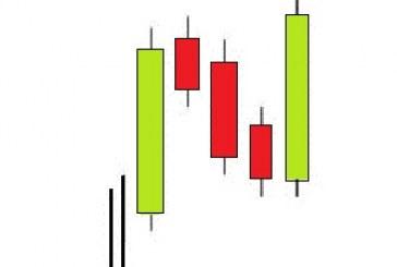 Ayrex Broker,  figuras chartista, patrones de velas estrategias y mucho mas - Página 3 Triple-Formaci%C3%B3n-Alcista-Trading-Financiero-1-364x245