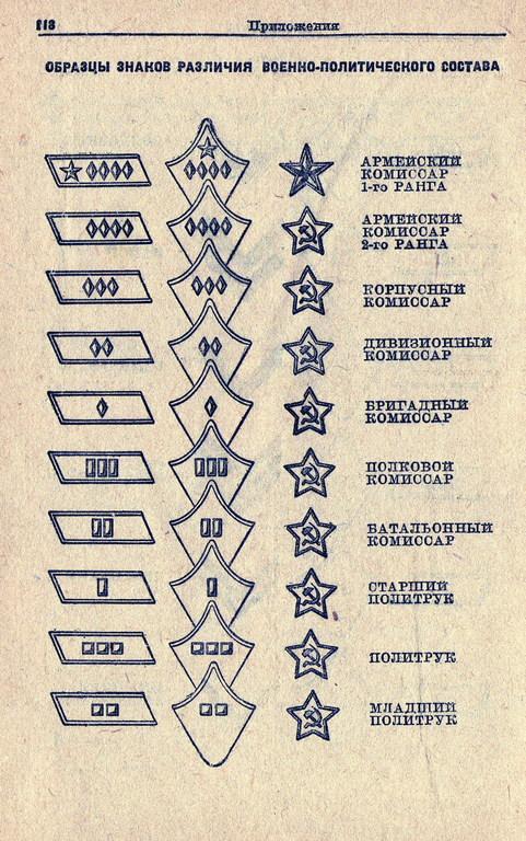 Устав Внутренней служб (УВС 37) РККА F52dc085