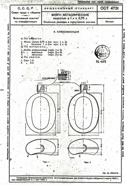 Фляги СССР и современной России 46160e65